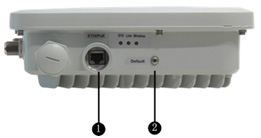 AP6510DN-AGN Ports 1 & 2 locations