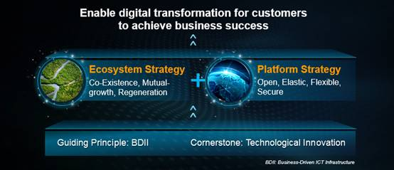 Hand-in-Hand with the Fortune 500: On the Road to Digital Transformation