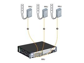 GSM-R DBS3900