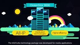 OceanSto 9000 InfoTurbo Technical Overview